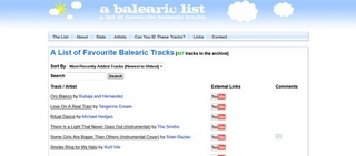 abaleariclist.com